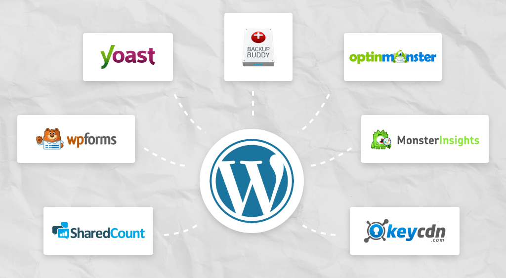 The best WordPress plugins - 2019