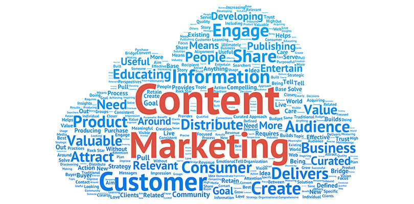 Main attributes of Content Marketing shown as a cloud