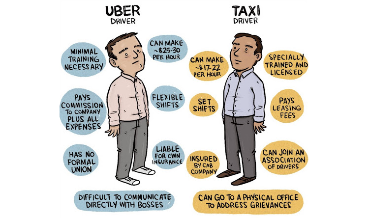 The difference between taxi services
