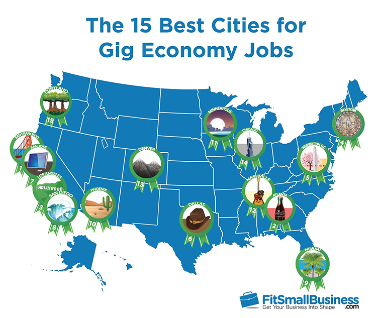 Best cities for Gig economy jobs