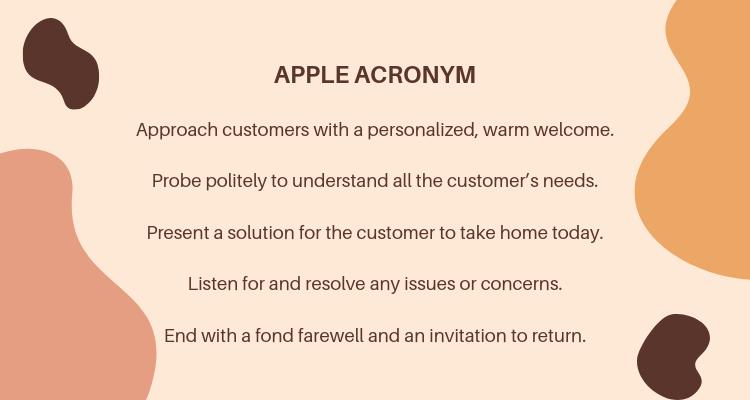 Apple acronym