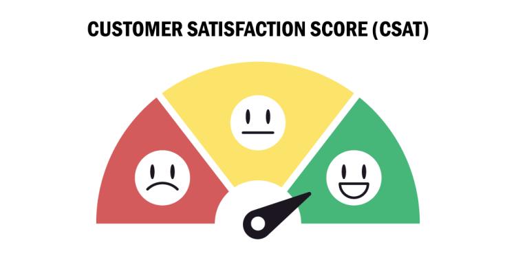 customer satisfaction score csat