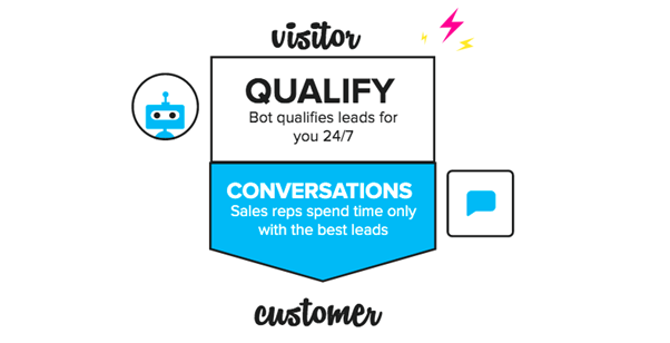 Drit as an example of conversational marketing
