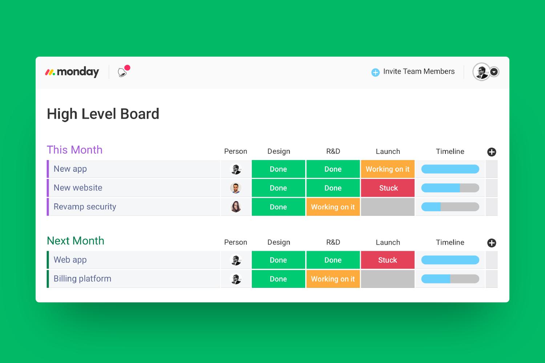 monday.com a great time management app