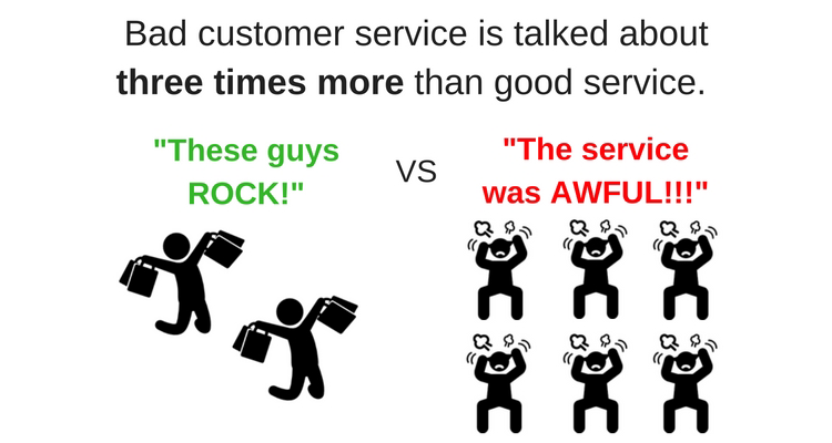 Bad customer service effects