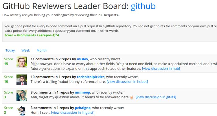 GitHub Leader Board example