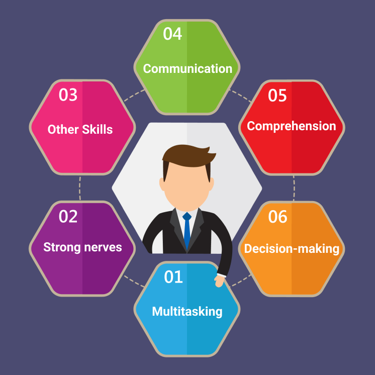 skill requirements for a virtual customer service jobs