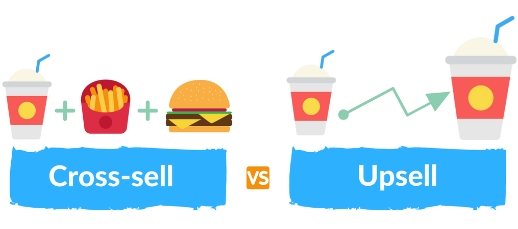 Upselling vs cross-selling