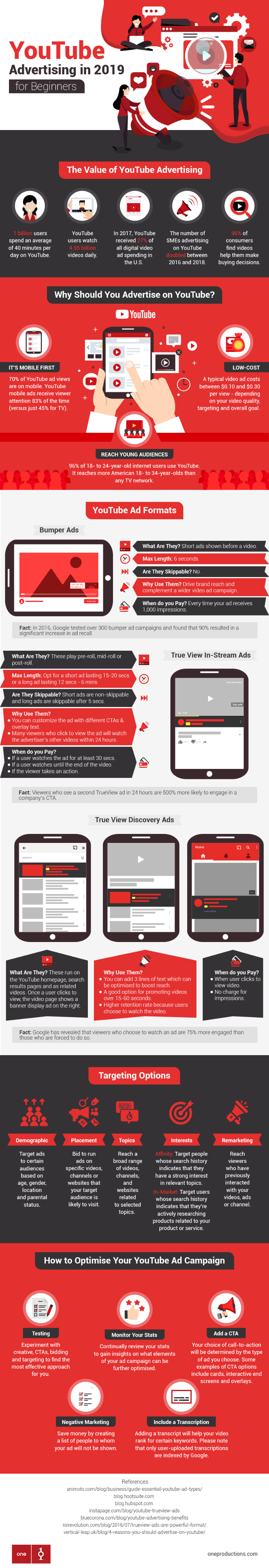 YouTube Advertising For Beginners-Infographic