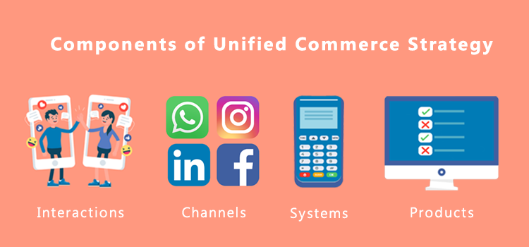 Components of unified commerce strategy