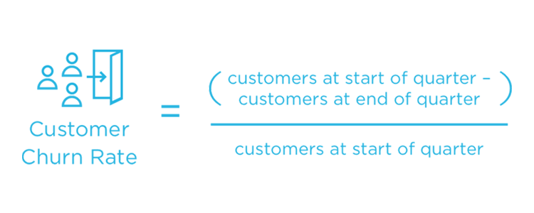 Customer churn rate formula