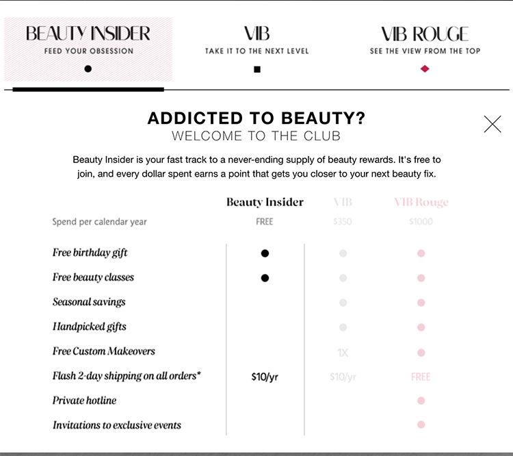 Three-tiered Sephora's model