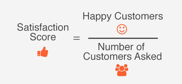 customer service metrics customer satisfaction score