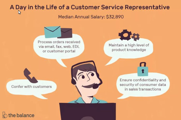 Online customer service job - customer service representative