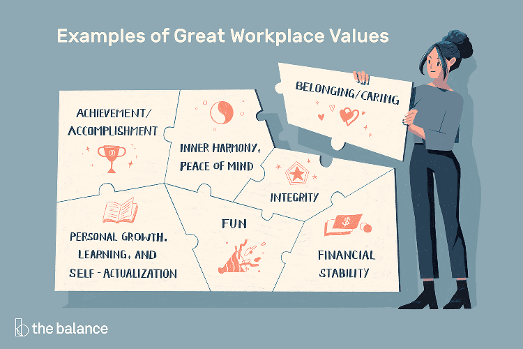 Examples of great workplace values