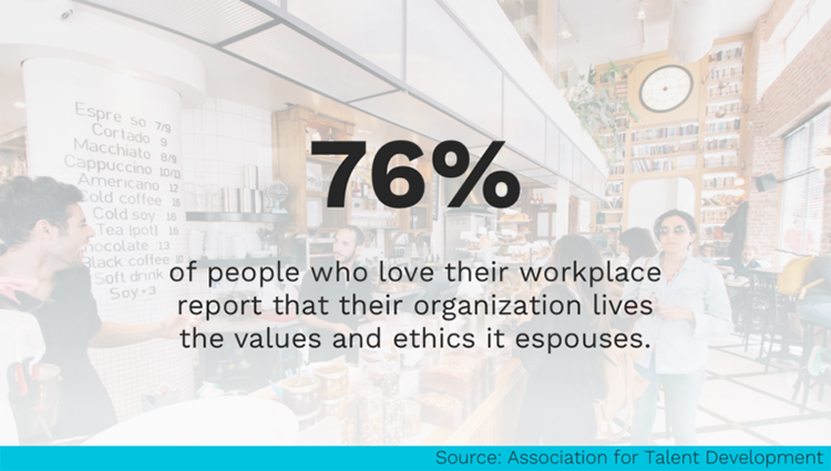 People who love their workplace statistics