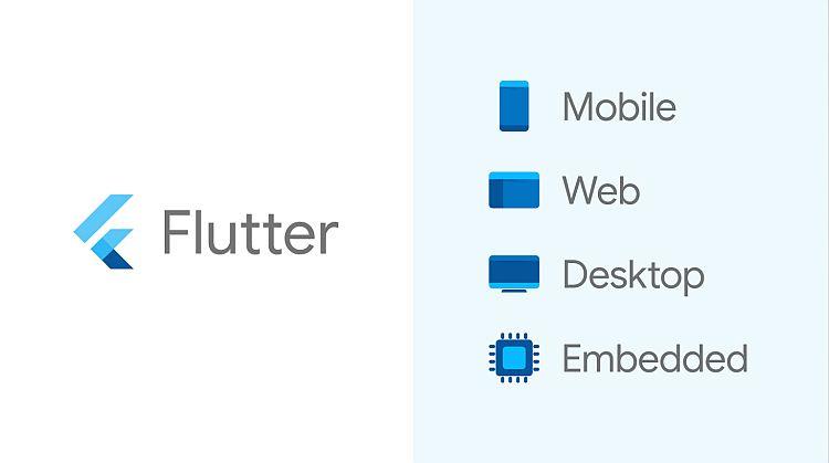 Flutter runs natively on each platform