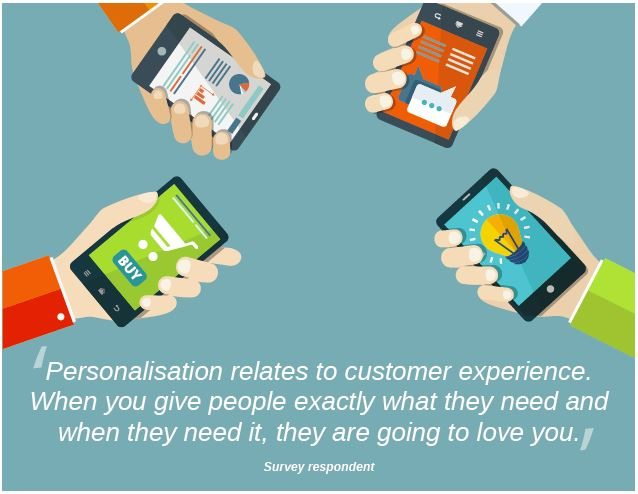 Personalization and customer experience