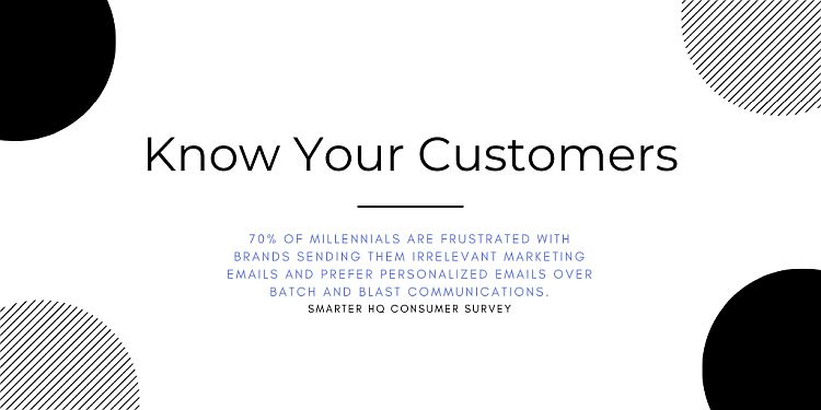 How well do you know your customers