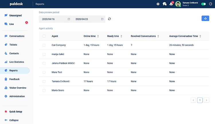 Paldesk reports making it easy to set customer service goals
