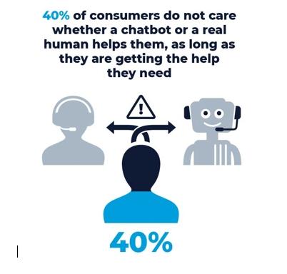 Setting customer service goals - Chatbot statistics