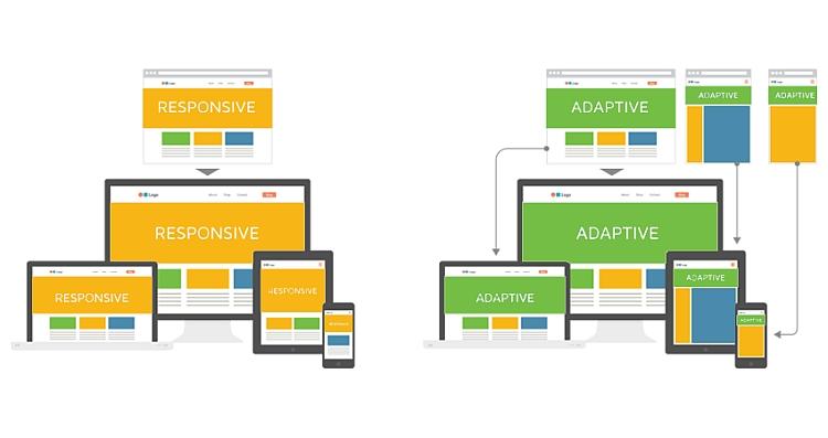 responsive-vs-adaptive-design