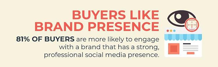social-media-presence-importance