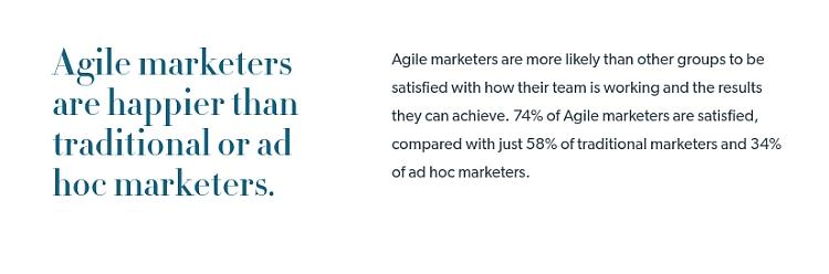 agile-marketing