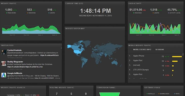 cyfe-web-analytics-tool