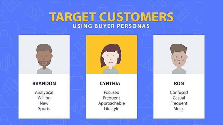 target-persona