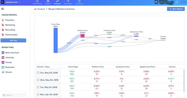 woopra-web-analytics-tool