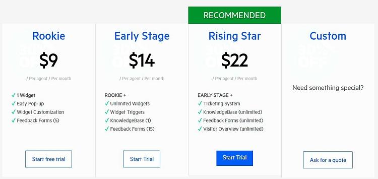 paldesk-pricing-models