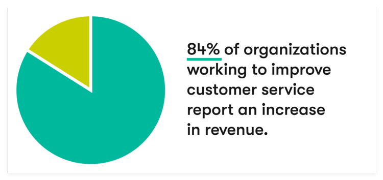 customer-service-is-important