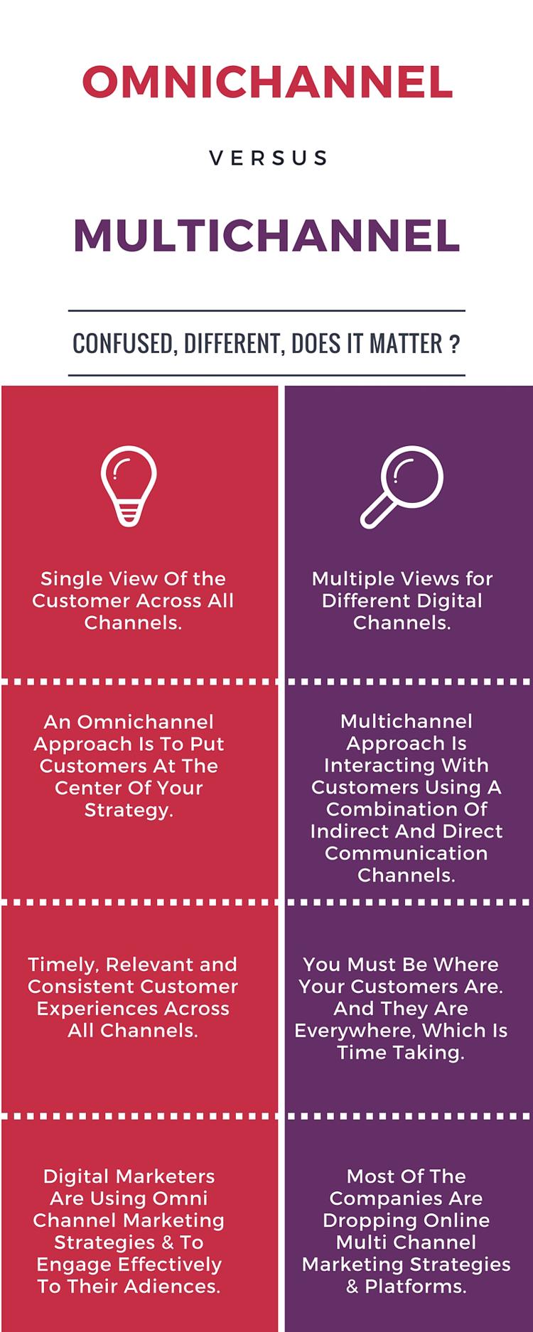 difference-omnichannel-vs-multichannel