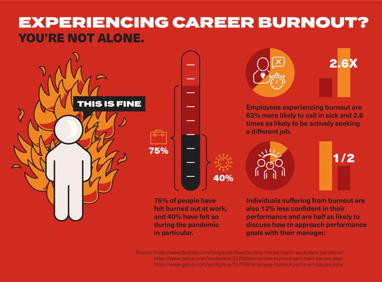 experiencingr-burnout