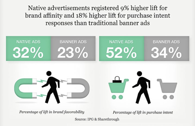 native-advertising-vs-traditional-ad
