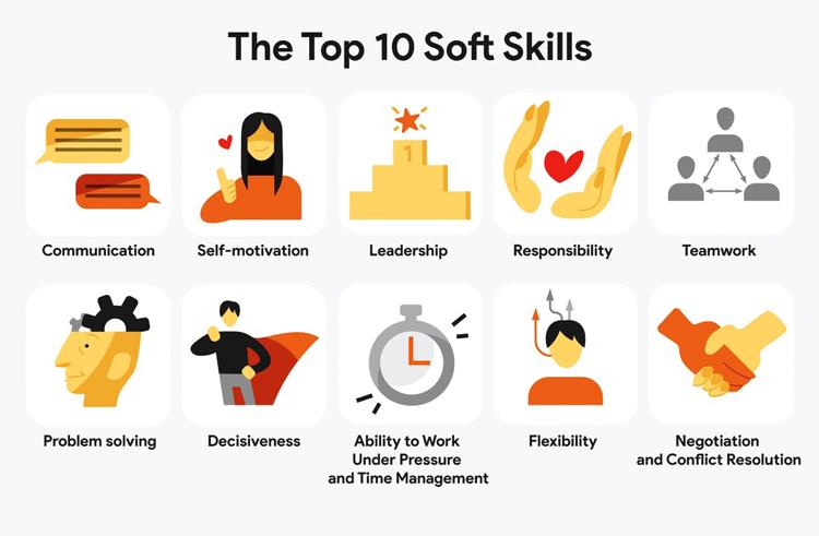 soft-skills-online-customer-service-jobs