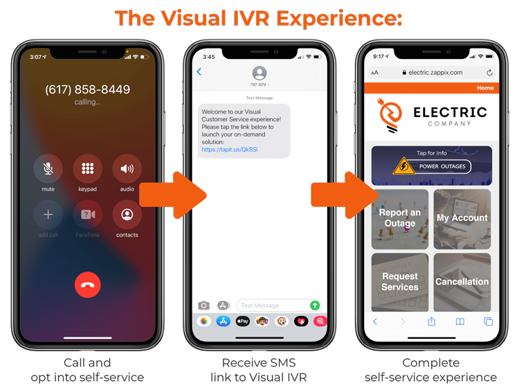 visual-ivr-experience