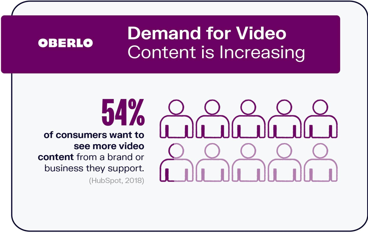 customers-love-video-content-from-brands