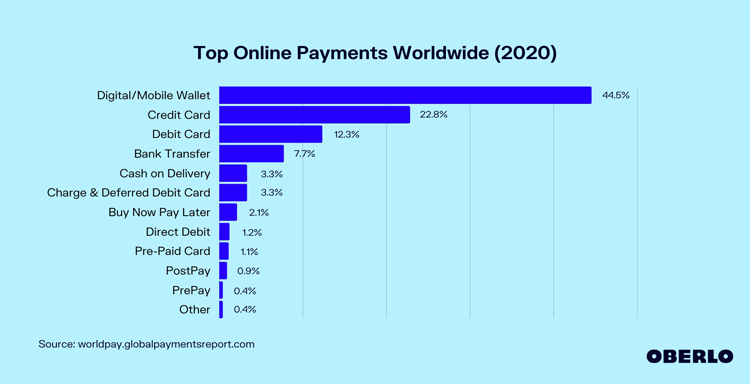 mobile-payment-statistics