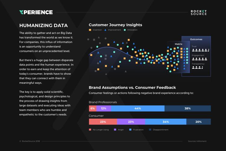 data-in-mobile-commerce