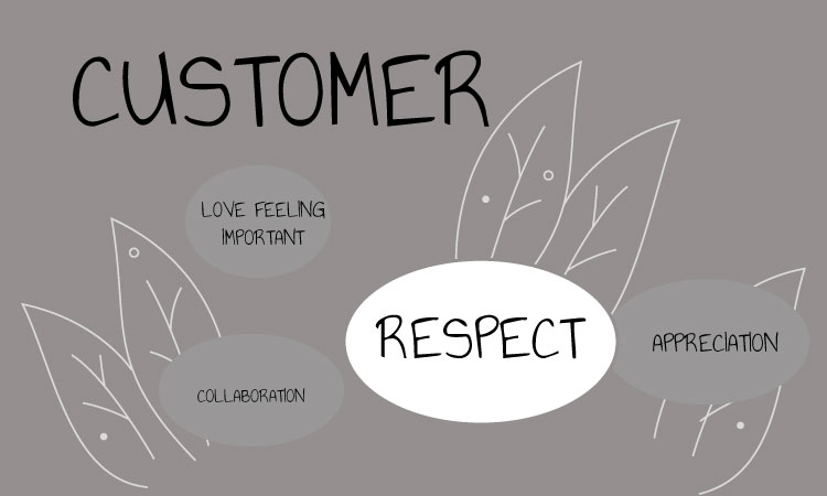 respect-your-customer